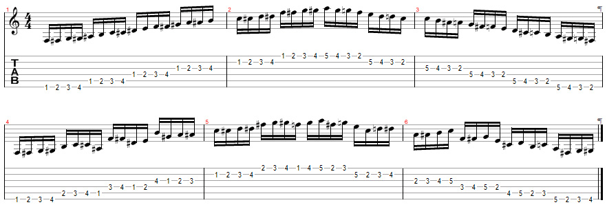 Tablature for Santa's Knuckle Busters - Intro & Elf Level