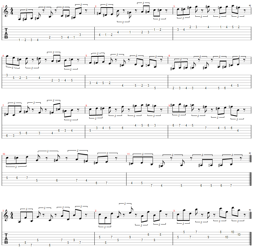 Tablature for Santa's Knuckle Busters - Grinch Level