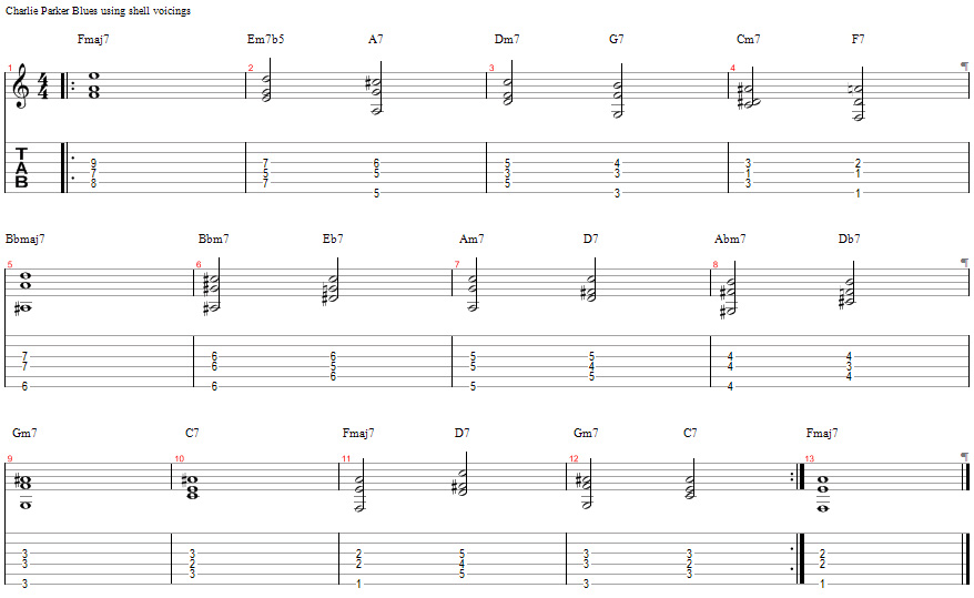 Tablature for Shell Voicings - Using all the Shapes
