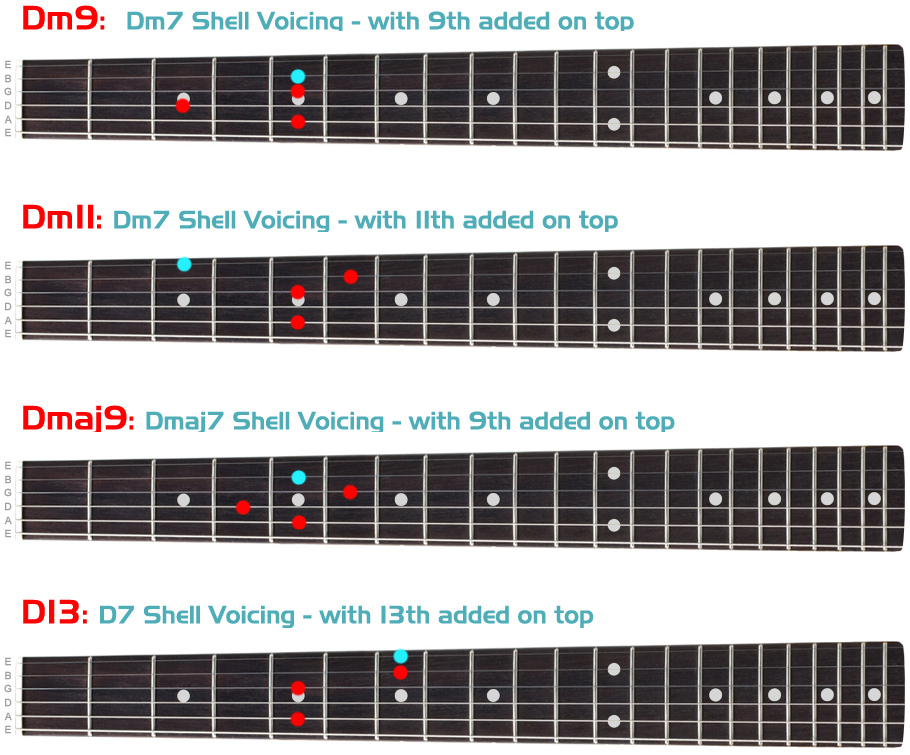Shell Voicings Build Your Chord Vocabulary Guitar Lessons