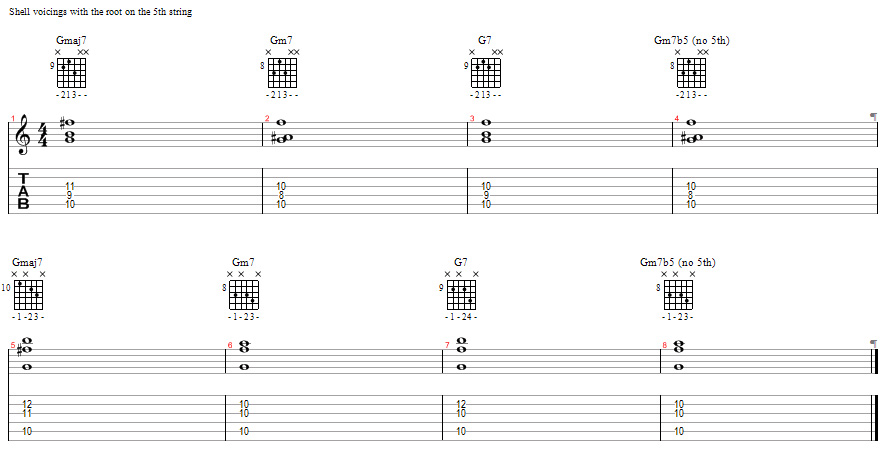 Tablature for Shell Voicings - Roots on the 5th String