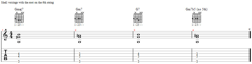 Tablature for Shell Voicings - Roots on the 6th String