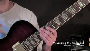 Online Guitar Lessons - Visualizing the Fretboard - Aeolia...