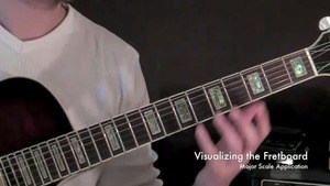 Online Guitar Lessons - Visualizing the Fretboard - Major ...